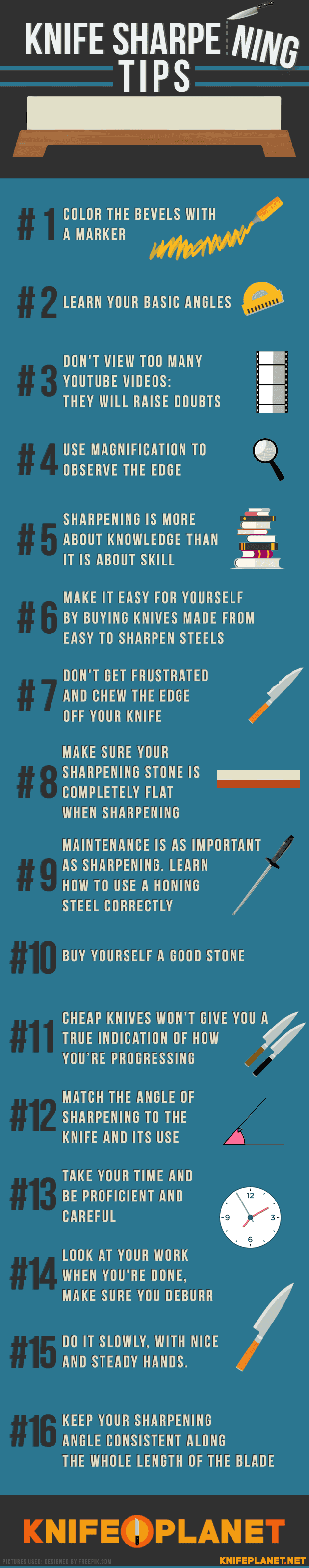 infographics knife sharpening