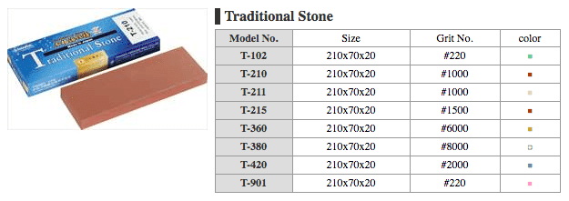 The Naniwa Traditional stones available on the market.