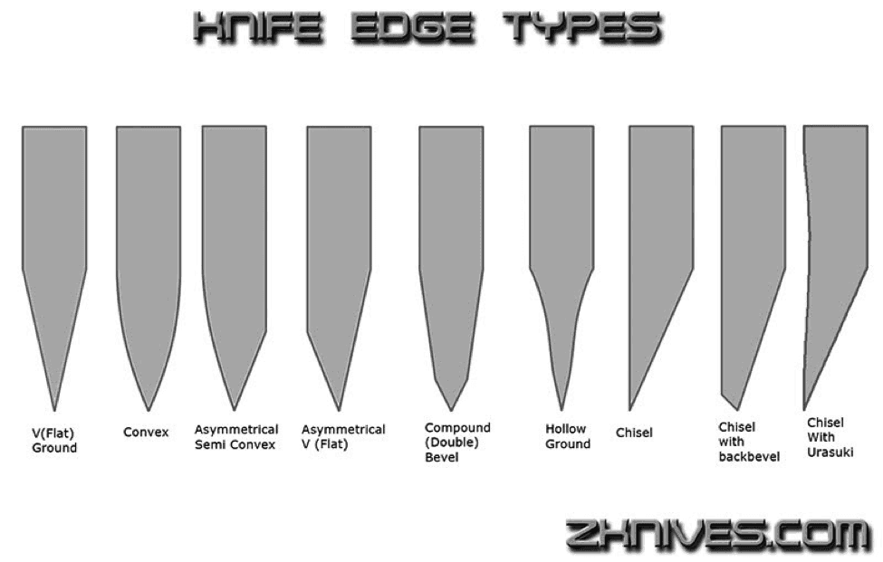 They Are Hollow Ground On The Back Side See This Diagram From Zknives Single Bevel Knives All Way Right